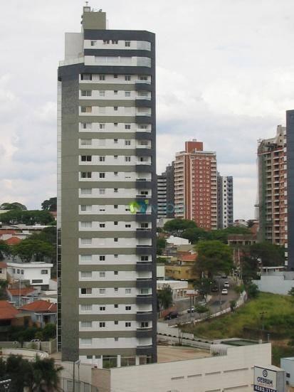 Apartamento residencial à venda, Centro, Jundiaí.
