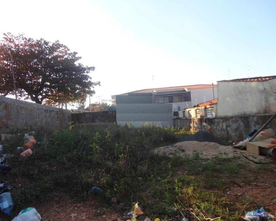 Terreno, Jardim Guarani, Campinas (TE0580) - Foto 2