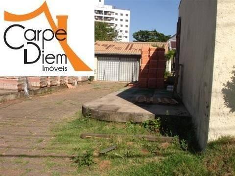 Terreno, Vila Itapura, Campinas (TE0598)
