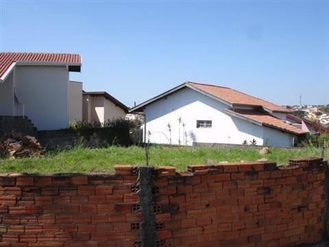Terreno, Alto Taquaral, Campinas (TE0470) - Foto 2