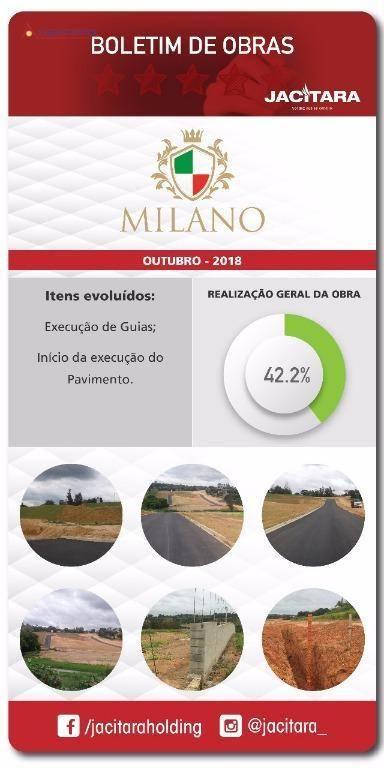 Terreno à venda, 300 m² por R$ 180.000 - Condomínio Residencial Milano - Indaiatuba/SP