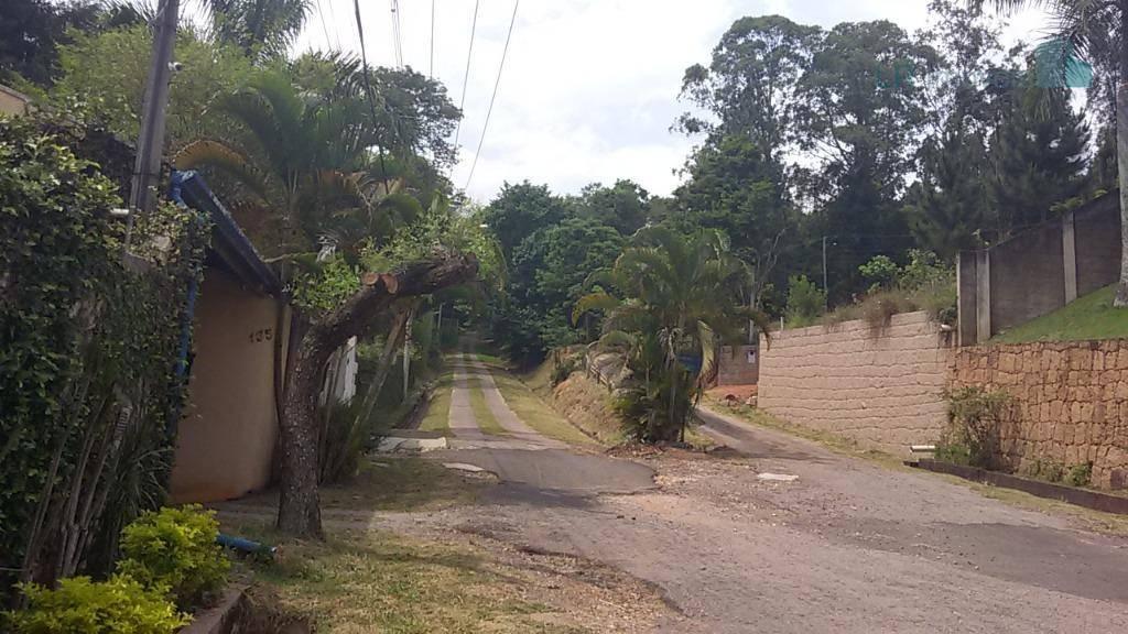Terreno, Recanto das Palmeiras, Jardim Colônia / Jundiaí / São Paulo